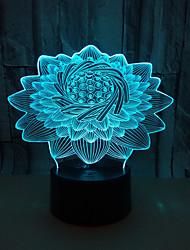 Недорогие -1шт 3D ночной свет USB Для детей / Креатив / День рождения 5 V