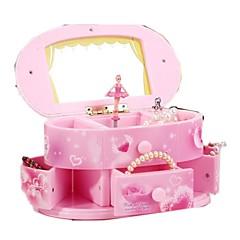 Zenedoboz Játékok Bútor Műanyagok 1 Darabok Nincs megadva Születésnap Ajándék