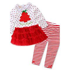 billige Tøjsæt til piger-Pige Tøjsæt Prikker Stribe, Bomuld Forår Efterår Langærmet Pænt tøj Stribet Rød