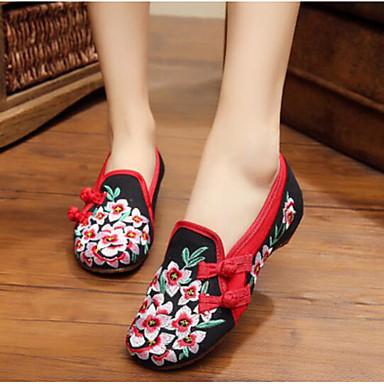 Dame Sko Tekstil Flate Flate sko til Trening Svart Grønn Blå