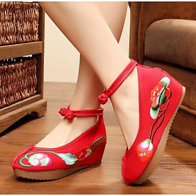 Damen High Heel Komfort Sommer Leinwand Normal Schwarz Rot 5 - 7 cm