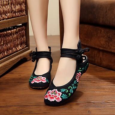 Damen Schuhe Leinwand Sommer Komfort Sandalen Flacher Absatz Für Normal Schwarz Rot Blau