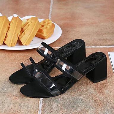 Talón Sandalias Mujer Tacón Zapatos PU Verano redondo Dedo 06766381 Negro Cuadrado Descubierto qXwxZ1tw