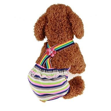 Animale de Companie Salopete Îmbrăcăminte Câini Dungi / Prințesă Verde Închis Material cu burete Costume Pentru animale de companie Barbat