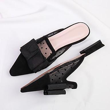 Sabot Amande Confort Plat Bout Eté fermé Noir Talon amp; Daim Mules Chaussures Peau Femme mouton 06830967 de x1wY0ZnqU