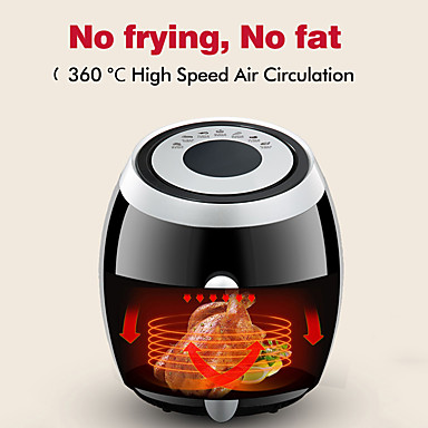 Cheap Kitchen Appliances Online Kitchen Appliances For 2019