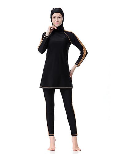 billige Bikinier og damemote-Dame Store størrelser Grunnleggende Svart Navyblå Lilla Burkini Badetøy - Stripet XL XXL XXXL