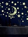 Paesaggi Romanticismo Moda Forma Cartoni animati Fantasia Adesivi murali Adesivi luminosi da parete Adesivi decorativi da parete Adesivi
